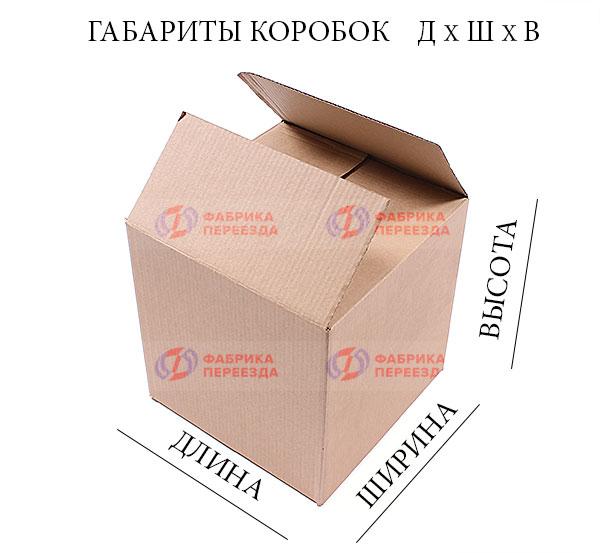 Параметры отображения размера коробок в каталоге